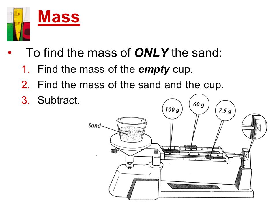 To find the mass of ONLY the sand: 1.Find the mass of the empty cup.