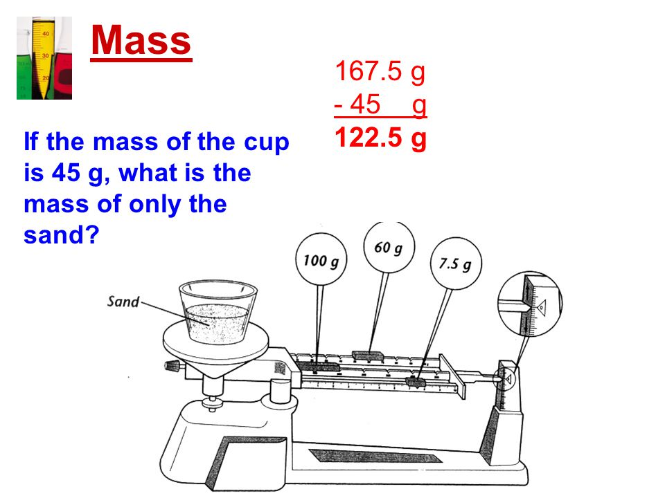 167.5 g - 45 g 122.5 g If the mass of the cup is 45 g, what is the mass of only the sand
