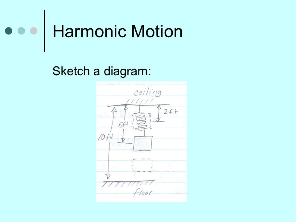 Harmonic Motion Sketch a diagram: