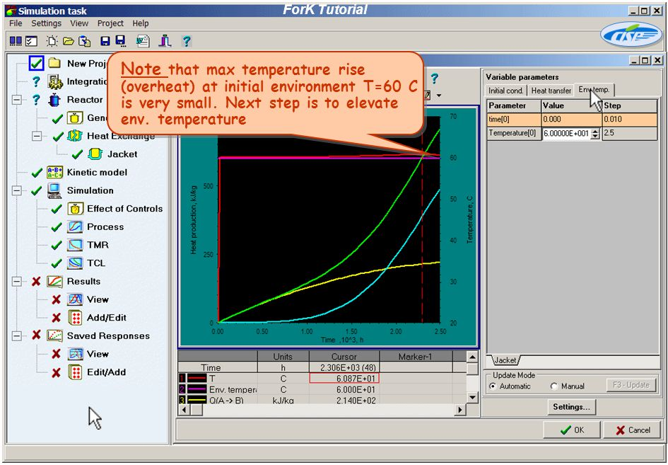 ForK Tutorial Evaluating critical parameters of thermal explosion by using the Effect of controls option 1.