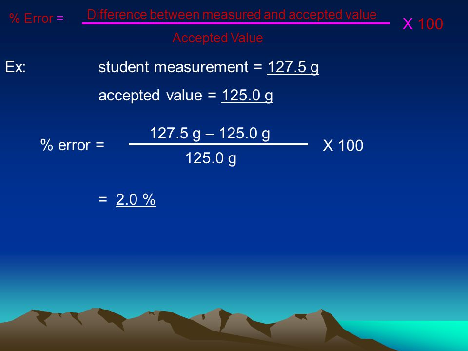 % Error = Difference between measured and accepted value Accepted Value X 100 Ex: student measurement = 127.5 g accepted value = 125.0 g % error = 127.5 g – 125.0 g 125.0 g X 100 = 2.0 %