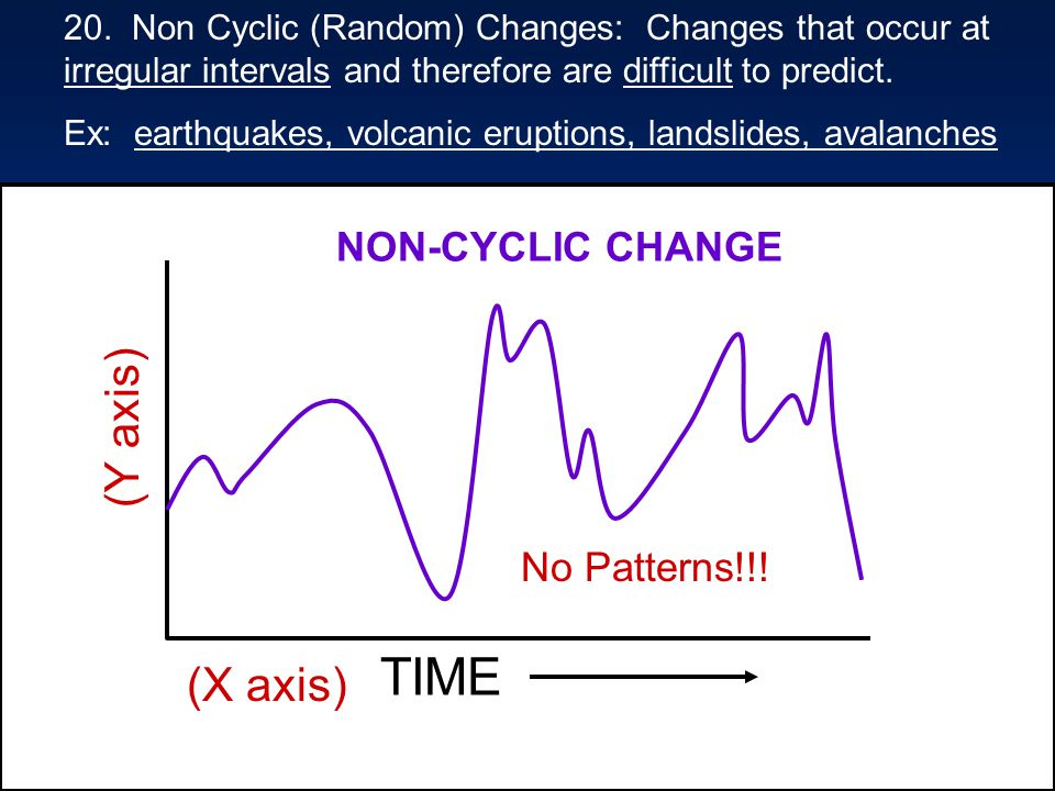 20. Non Cyclic (Random) Changes: Changes that occur at irregular intervals and therefore are difficult to predict. Ex: earthquakes, volcanic eruptions