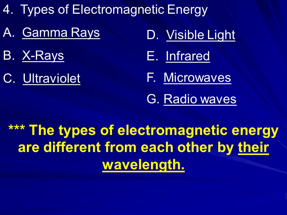 4. Types of Electromagnetic Energy A. Gamma Rays B.
