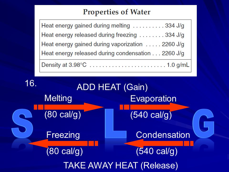 16. ADD HEAT (Gain) TAKE AWAY HEAT (Release) Melting (80 cal/g) Evaporation (540 cal/g) Condensation (540 cal/g) Freezing (80 cal/g)