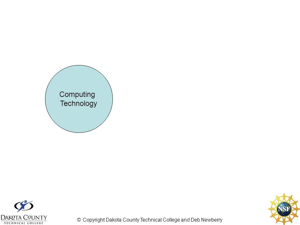 © Copyright Dakota County Technical College and Deb Newberry CurriculumNanoTech will Allow……NanoTech will need….