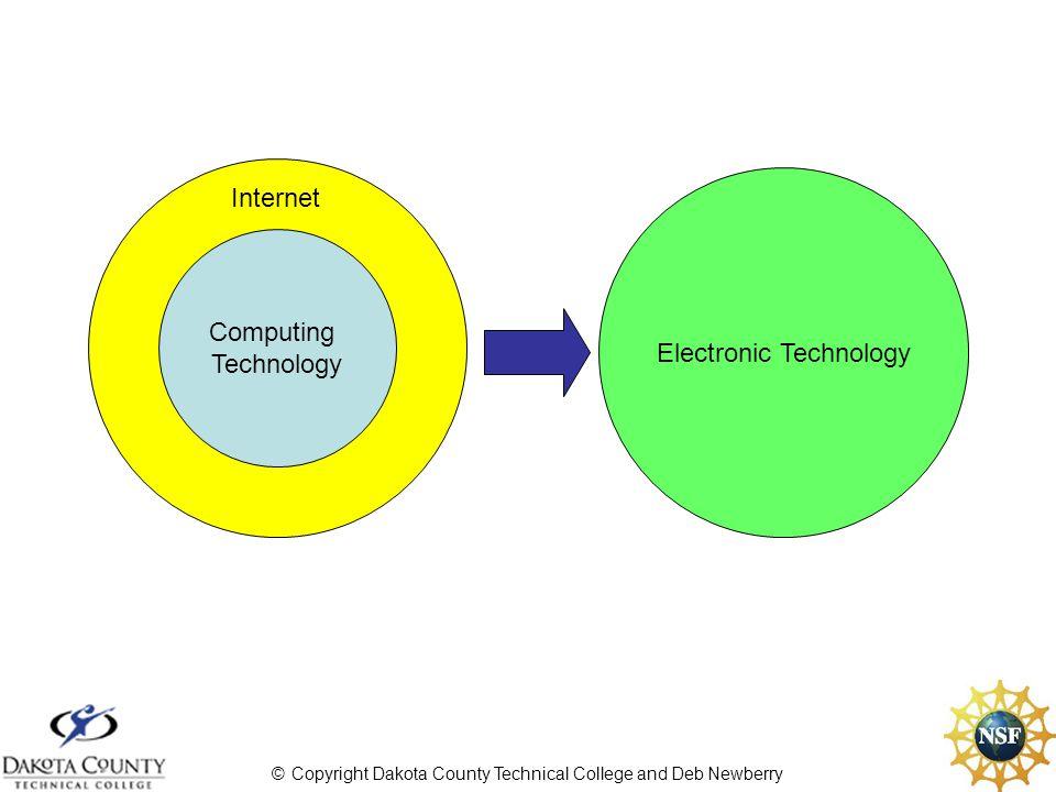 © Copyright Dakota County Technical College and Deb Newberry NanoScience NanoTechnology Electronic Technology