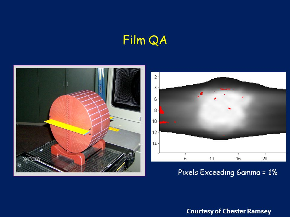 Film QA Pixels Exceeding Gamma = 1% Courtesy of Chester Ramsey