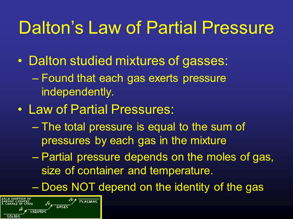 Dalton's Law of Partial Pressure Dalton studied mixtures of gasses: –Found that each gas exerts pressure independently. Law of Partial Pressures: –The