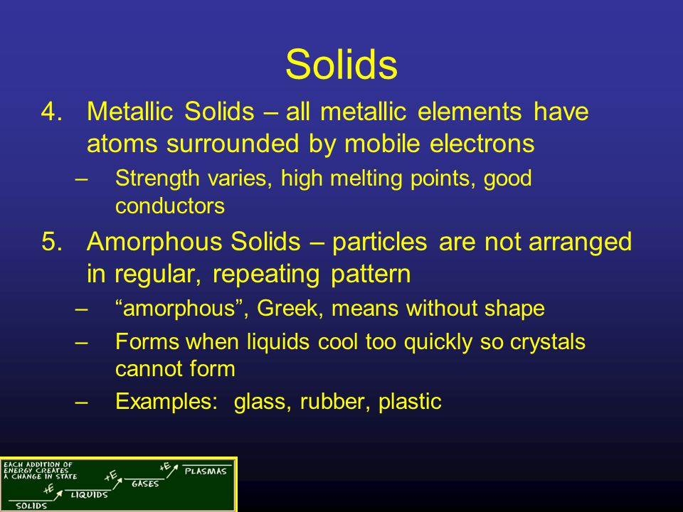 Solids 4.Metallic Solids – all metallic elements have atoms surrounded by mobile electrons –Strength varies, high melting points, good conductors 5.Am