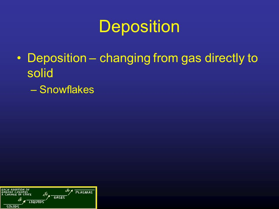 Deposition Deposition – changing from gas directly to solid –Snowflakes