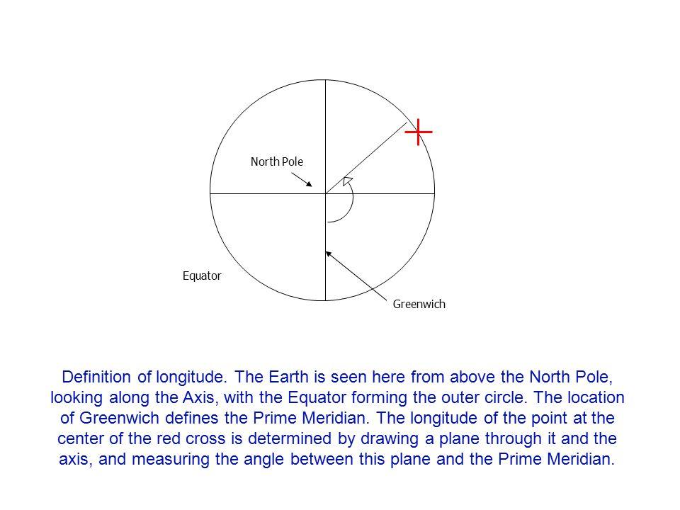 North Pole Greenwich Equator Definition of longitude.