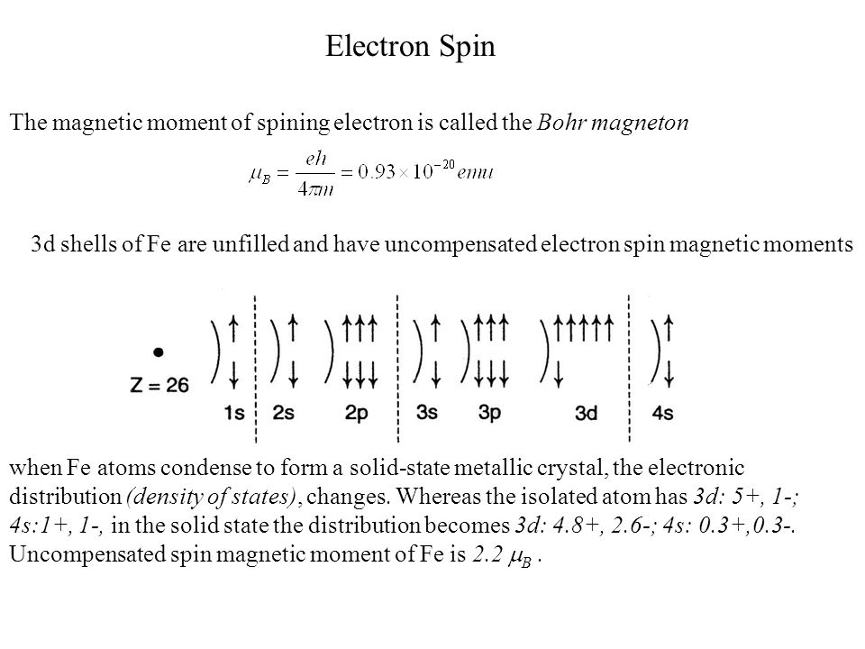 Electron Spin The magnetic moment of spining electron is called the Bohr magneton 3d shells of Fe are unfilled and have uncompensated electron spin magnetic moments when Fe atoms condense to form a solid-state metallic crystal, the electronic distribution (density of states), changes.