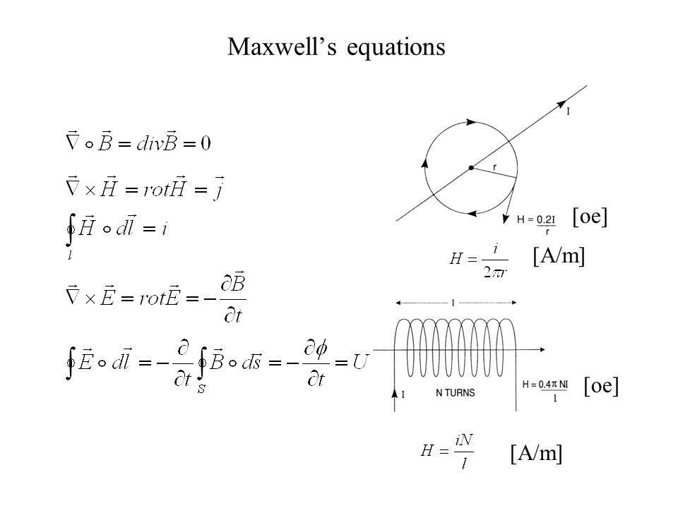 "Demagnetization field poles density, magnetic ""charge density"