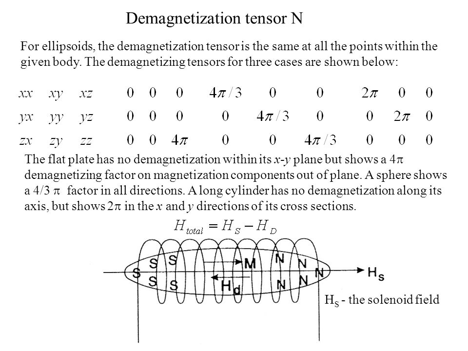 Demagnetization tensor N For ellipsoids, the demagnetization tensor is the same at all the points within the given body. The demagnetizing tensors for