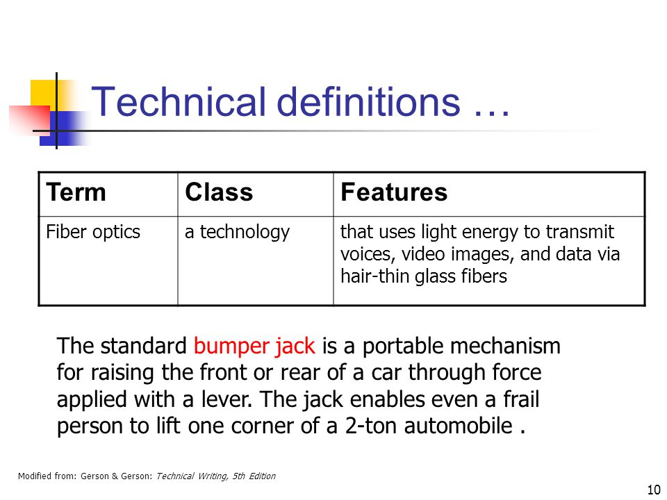 Modified from: Gerson & Gerson: Technical Writing, 5th Edition 10 Technical definitions … TermClassFeatures Fiber opticsa technologythat uses light energy to transmit voices, video images, and data via hair-thin glass fibers The standard bumper jack is a portable mechanism for raising the front or rear of a car through force applied with a lever.