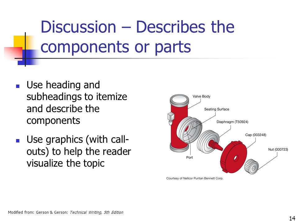 Modified from: Gerson & Gerson: Technical Writing, 5th Edition 14 Discussion – Describes the components or parts Use heading and subheadings to itemize and describe the components Use graphics (with call- outs) to help the reader visualize the topic