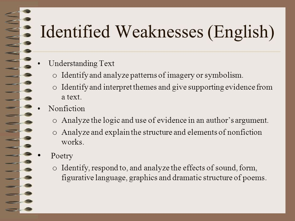 Identified Weaknesses (English) Understanding Text o Identify and analyze patterns of imagery or symbolism.
