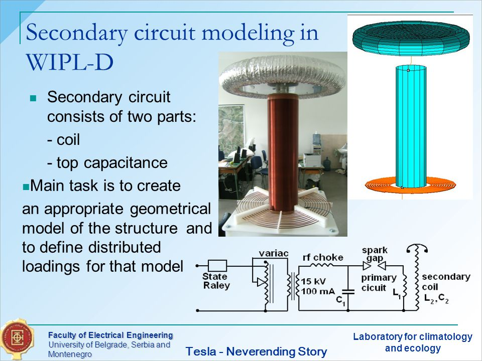 Faculty of Electrical Engineering University of Belgrade, Serbia and Montenegro Laboratory for climatology and ecology Tesla - Neverending Story Secondary circuit modeling in WIPL-D Secondary circuit consists of two parts: - coil - top capacitance Main task is to create an appropriate geometrical model of the structure and to define distributed loadings for that model