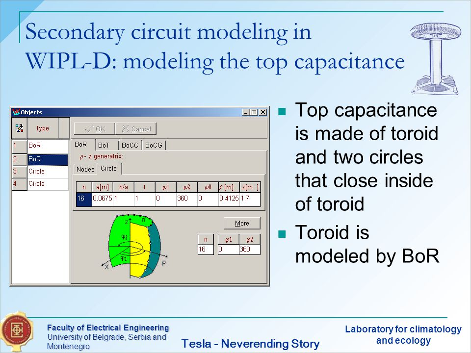 Faculty of Electrical Engineering University of Belgrade, Serbia and Montenegro Laboratory for climatology and ecology Tesla - Neverending Story Secondary circuit modeling in WIPL-D: modeling the top capacitance Top capacitance is made of toroid and two circles that close inside of toroid Toroid is modeled by BoR