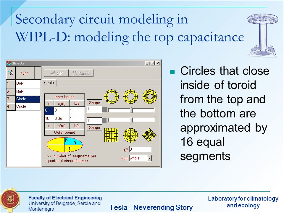 Faculty of Electrical Engineering University of Belgrade, Serbia and Montenegro Laboratory for climatology and ecology Tesla - Neverending Story Secondary circuit modeling in WIPL-D: modeling the top capacitance Circles that close inside of toroid from the top and the bottom are approximated by 16 equal segments