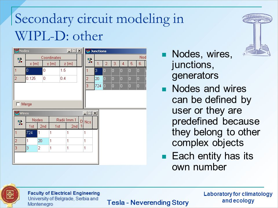 Faculty of Electrical Engineering University of Belgrade, Serbia and Montenegro Laboratory for climatology and ecology Tesla - Neverending Story Secondary circuit modeling in WIPL-D: other Nodes, wires, junctions, generators Nodes and wires can be defined by user or they are predefined because they belong to other complex objects Each entity has its own number