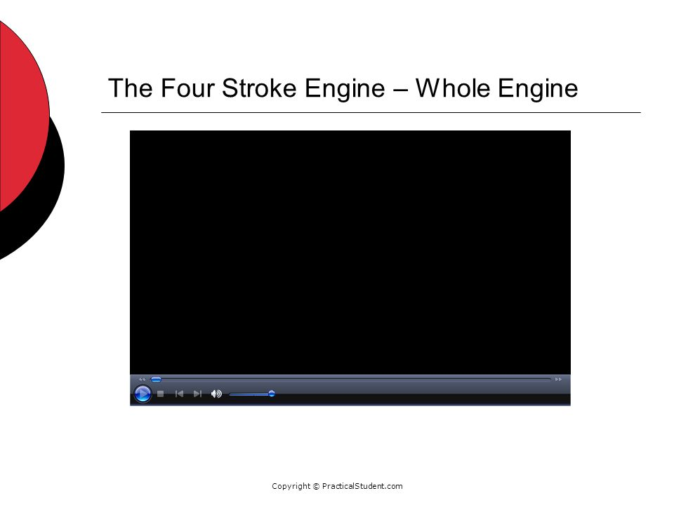 Copyright © PracticalStudent.com The Four Stroke Engine – Whole Engine