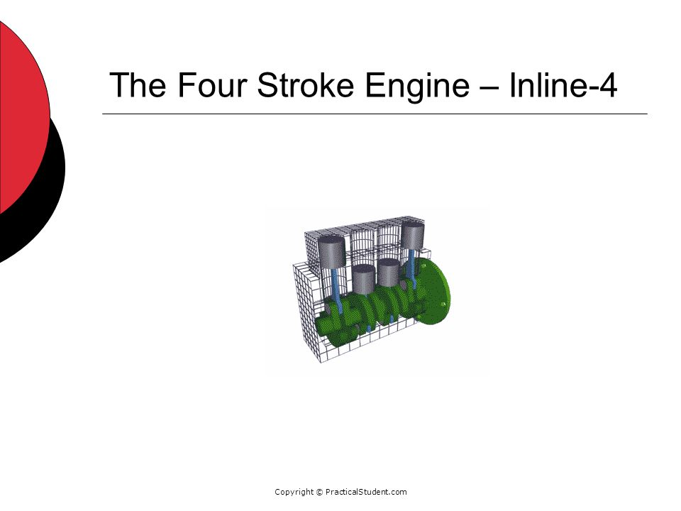 Copyright © PracticalStudent.com The Four Stroke Engine – Inline-4