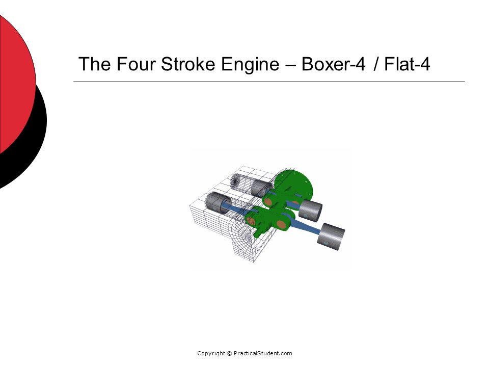 Copyright © PracticalStudent.com The Four Stroke Engine – Boxer-4 / Flat-4