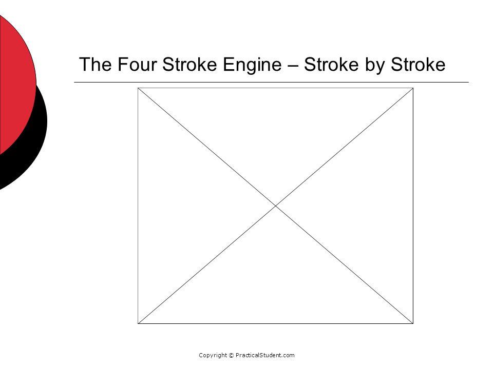 Copyright © PracticalStudent.com The Four Stroke Engine – Stroke by Stroke