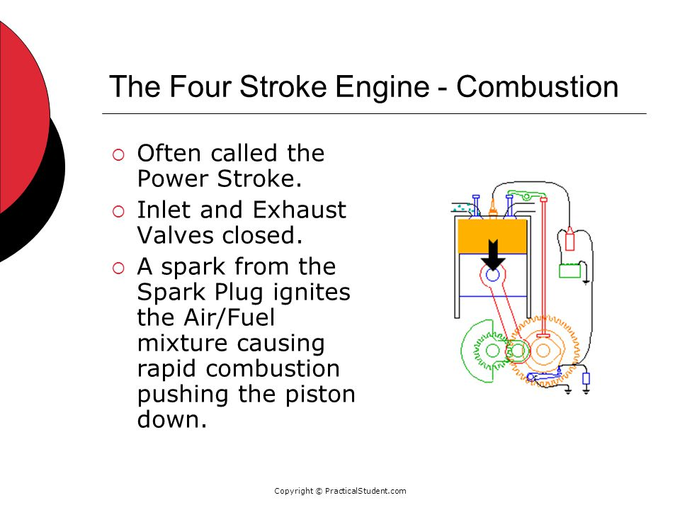 Copyright © PracticalStudent.com The Four Stroke Engine - Combustion  Often called the Power Stroke.  Inlet and Exhaust Valves closed.  A spark fro