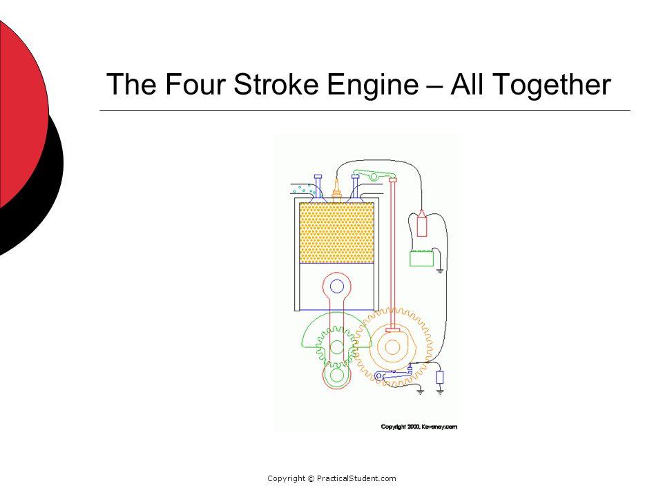 Copyright © PracticalStudent.com The Four Stroke Engine – All Together
