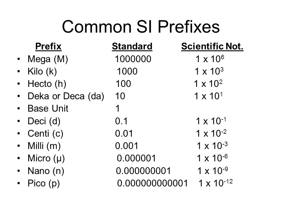Common SI Prefixes Prefix Standard Scientific Not.