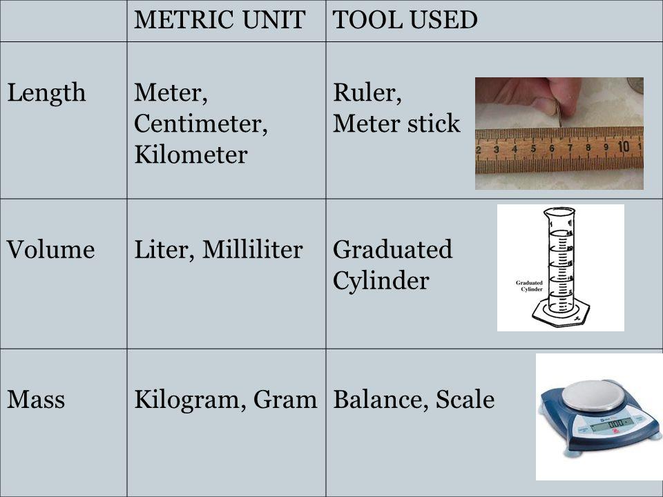 METRIC UNITTOOL USED LengthMeter, Centimeter, Kilometer Ruler, Meter stick VolumeLiter, MilliliterGraduated Cylinder MassKilogram, GramBalance, Scale