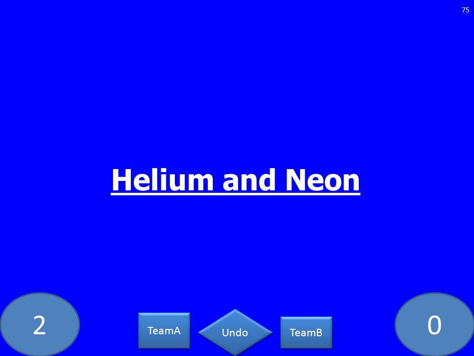 20 75 Helium and Neon TeamA TeamB Undo