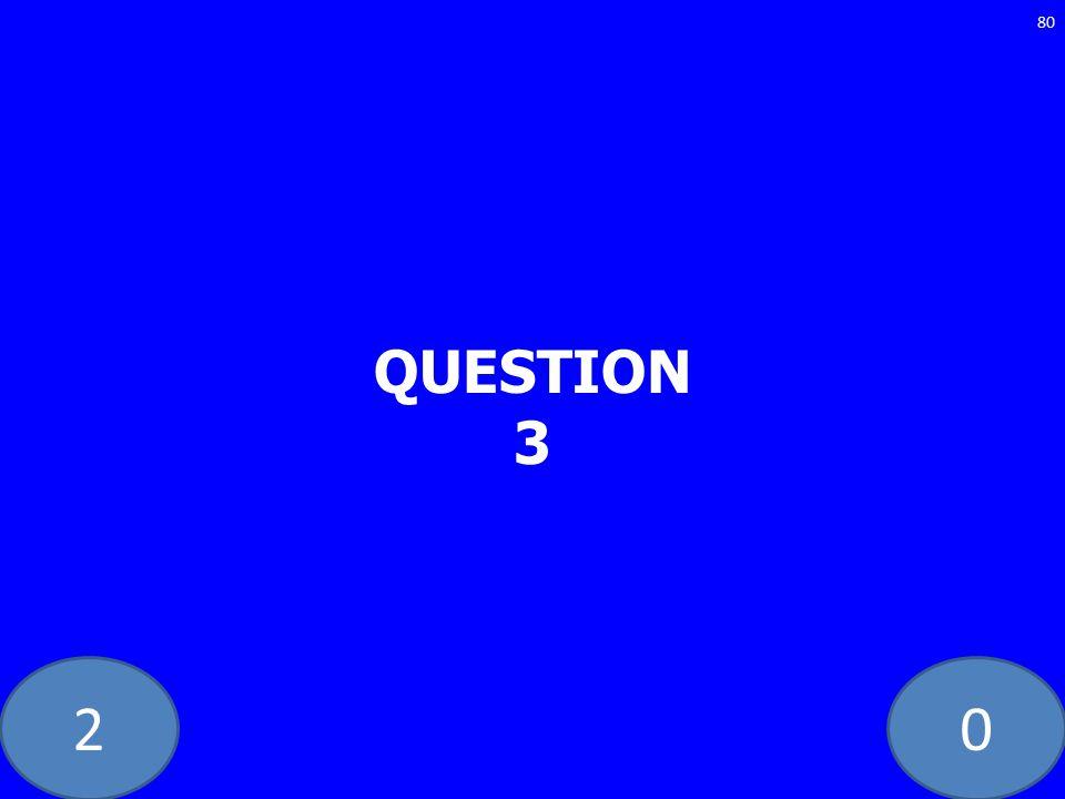 20 QUESTION 3 80
