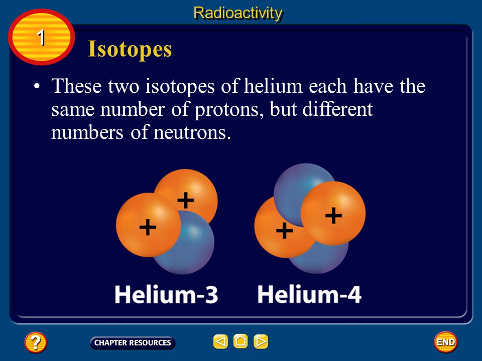 Isotopes Nuclei that have the same number of protons but different numbers of neutrons are called isotopes.