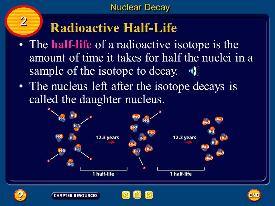 Radioactive Half-Life Nuclear Decay Some radioisotopes decay to stable atoms in less than a second.