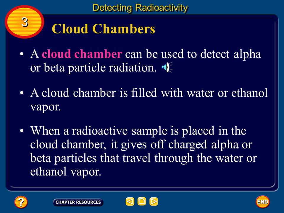 Radiation Detectors Detecting Radioactivity 3 3 Because you can't see or feel alpha particles, beta particles, or gamma rays, you must use instruments to detect their presence.