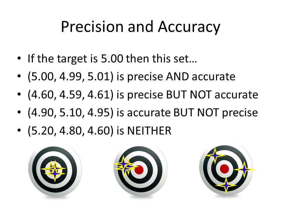 Precision and Accuracy If the target is 5.00 then this set… (5.00, 4.99, 5.01) is precise AND accurate (4.60, 4.59, 4.61) is precise BUT NOT accurate (4.90, 5.10, 4.95) is accurate BUT NOT precise (5.20, 4.80, 4.60) is NEITHER