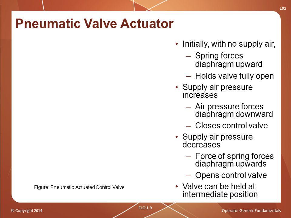 © Copyright 2014Operator Generic Fundamentals Pneumatic Valve Actuator 102 ELO 1.9 Initially, with no supply air, –Spring forces diaphragm upward –Hol