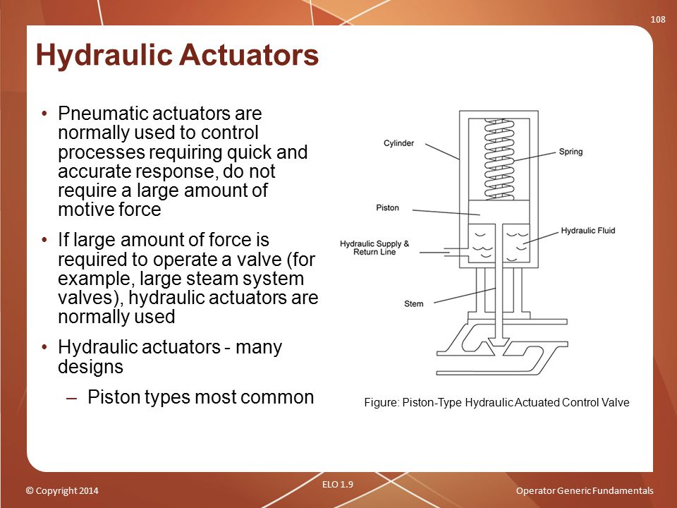 © Copyright 2014Operator Generic Fundamentals Hydraulic Actuators Pneumatic actuators are normally used to control processes requiring quick and accur
