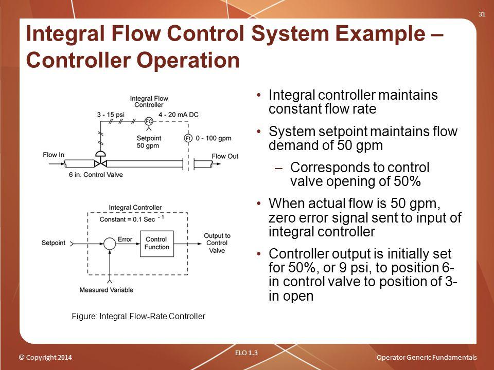 © Copyright 2014Operator Generic Fundamentals Integral Flow Control System Example – Controller Operation Integral controller maintains constant flow
