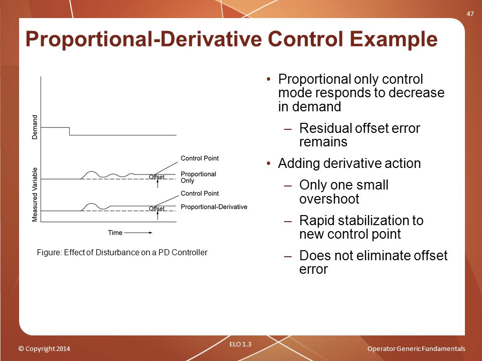 © Copyright 2014Operator Generic Fundamentals Proportional-Derivative Control Example Proportional only control mode responds to decrease in demand –R