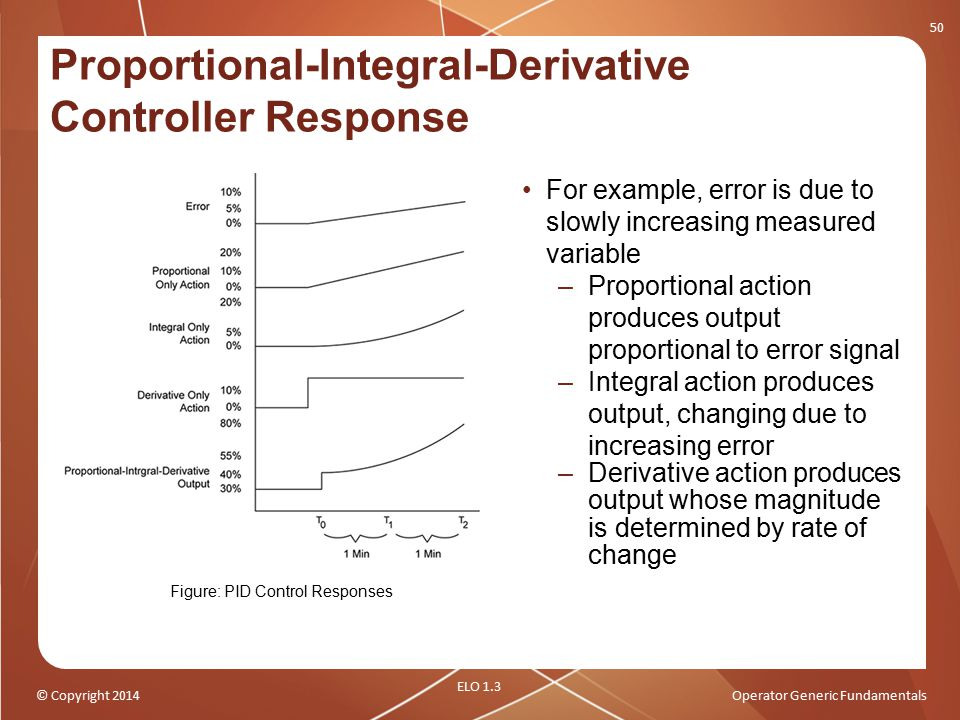 © Copyright 2014Operator Generic Fundamentals Proportional-Integral-Derivative Controller Response For example, error is due to slowly increasing meas