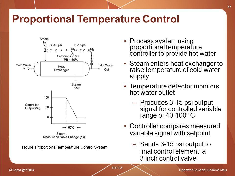 © Copyright 2014Operator Generic Fundamentals Proportional Temperature Control Process system using proportional temperature controller to provide hot