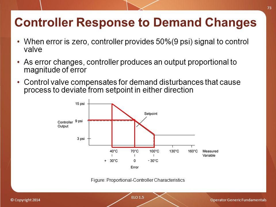 © Copyright 2014Operator Generic Fundamentals When error is zero, controller provides 50%(9 psi) signal to control valve As error changes, controller