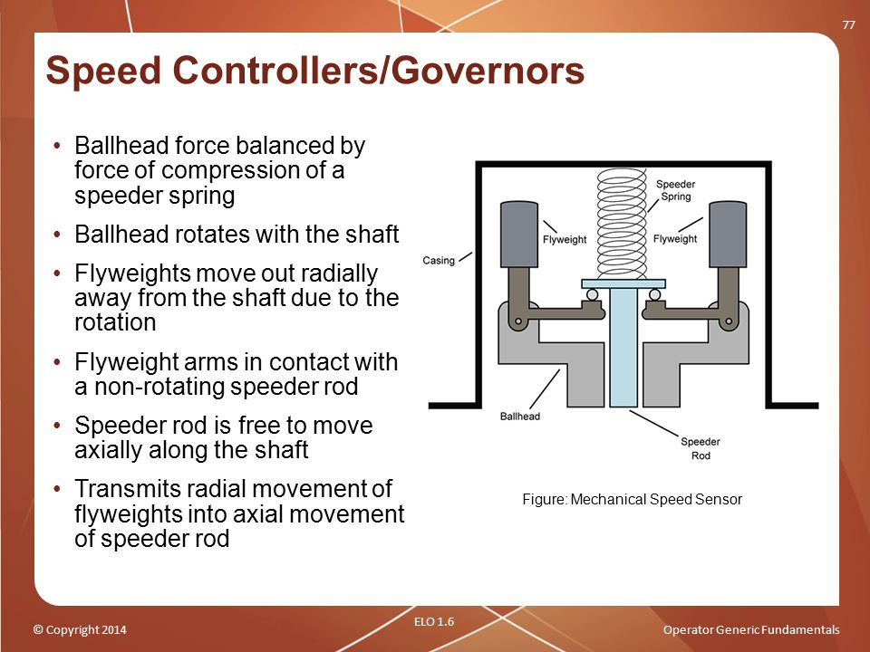 © Copyright 2014Operator Generic Fundamentals Ballhead force balanced by force of compression of a speeder spring Ballhead rotates with the shaft Flyw