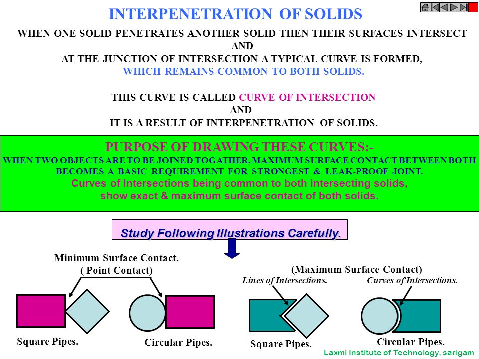 INTERPENETRATION OF SOLIDS WHEN ONE SOLID PENETRATES ANOTHER SOLID THEN THEIR SURFACES INTERSECT AND AT THE JUNCTION OF INTERSECTION A TYPICAL CURVE IS FORMED, WHICH REMAINS COMMON TO BOTH SOLIDS.
