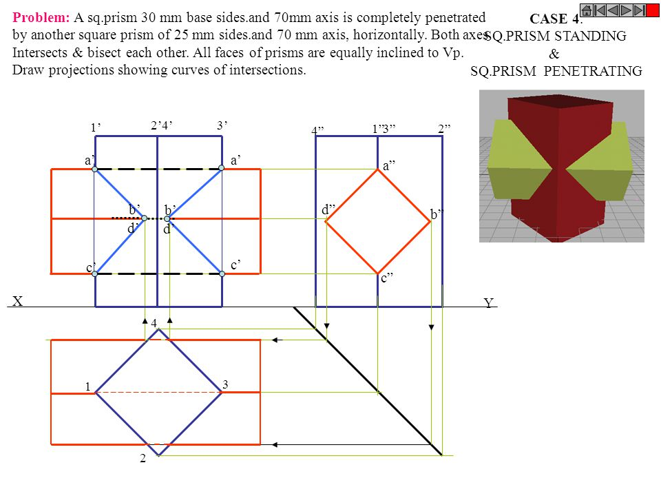 X Y a d b c a' c' a' d' b' c' d' b' 1 2 3 4 1' 2'4'3' 4 1 3 2 CASE 4.