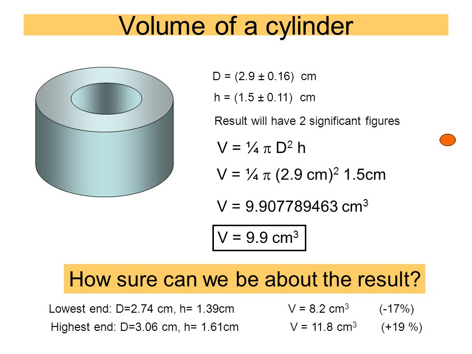 Volume of a cylinder D = (2.9 ± 0.16) cm h = (1.5 ± 0.11) cm Result will have 2 significant figures V = ¼  D 2 h V = ¼  (2.9 cm) 2 1.5cm V = 9.907789463 cm 3 V = 9.9 cm 3 How sure can we be about the result.